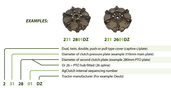 FAQs - AG Clutch Australia - Clutches for Agricultural